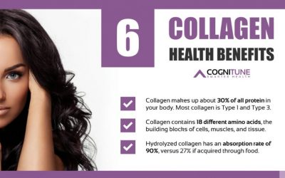Can Collagen Make Me Look Younger?